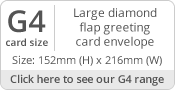 A5 Envelope Sizes